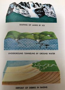 Water shaping the Earth