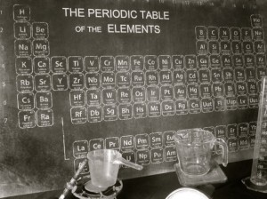 periodictablechalkboard